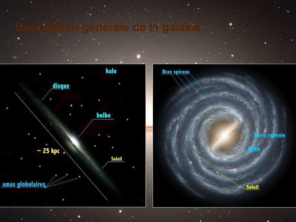Description générale de la galaxie