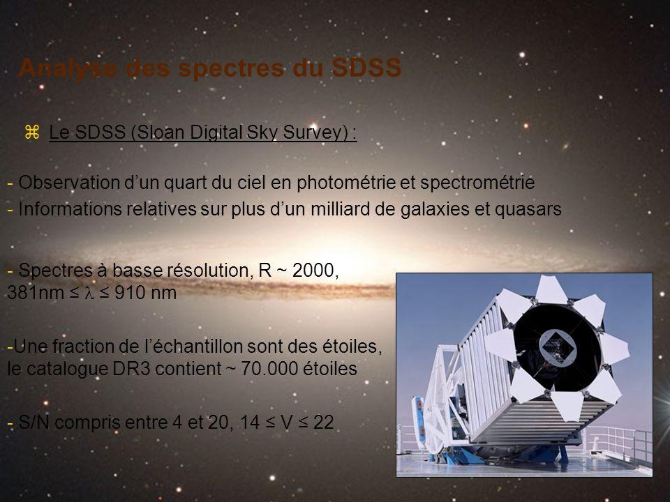 Analyse des spectres du SDSS