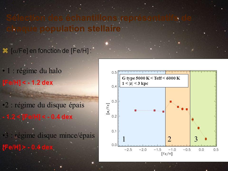 Sélection des échantillons représentatifs de chaque population stellaire