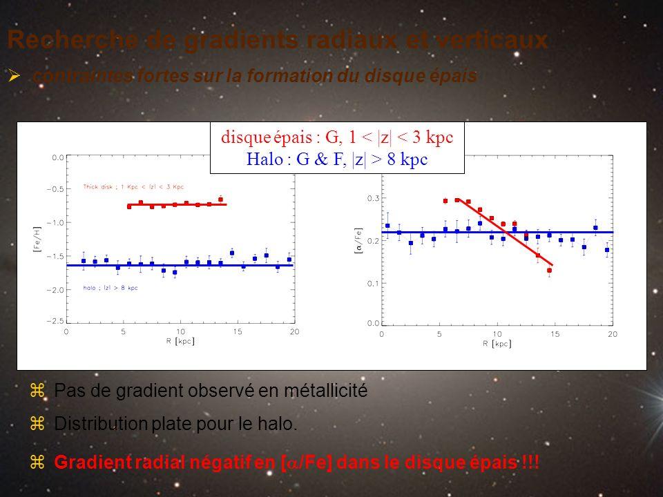 Recherche de gradients radiaux et verticaux