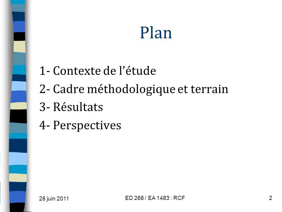 Plan 1- Contexte de l'étude 2- Cadre méthodologique et terrain 3- Résultats 4- Perspectives 28 juin 2011.