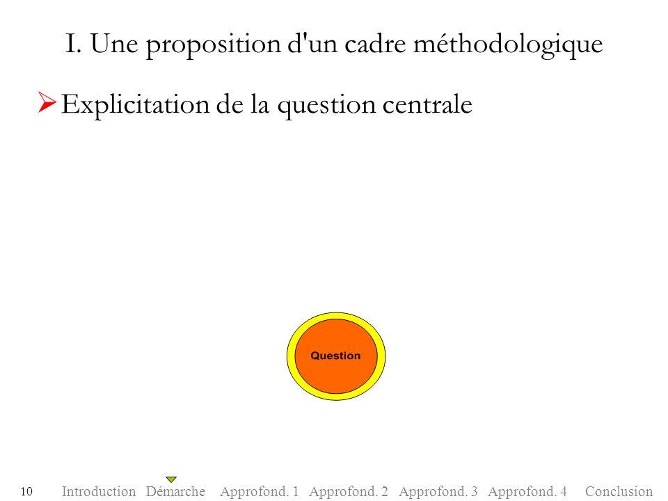 I. Une proposition d un cadre méthodologique
