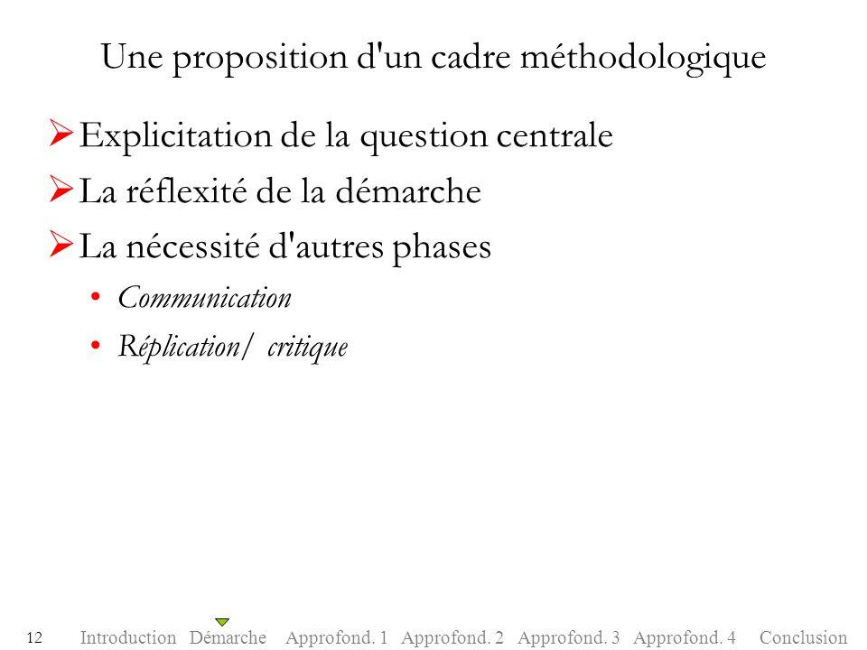 Une proposition d un cadre méthodologique