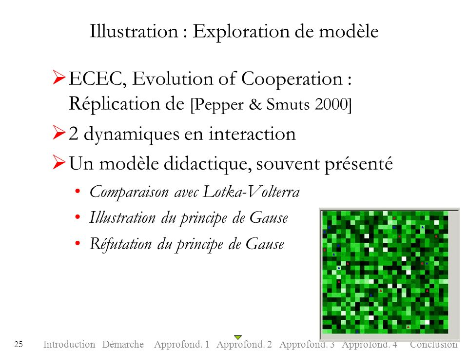 Illustration : Exploration de modèle