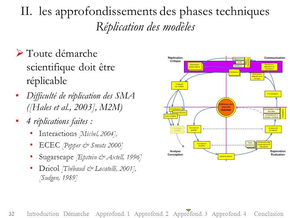 II. les approfondissements des phases techniques Réplication des modèles