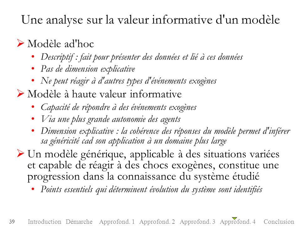 Une analyse sur la valeur informative d un modèle