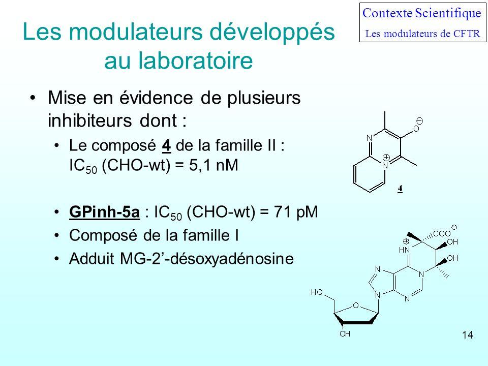 Les modulateurs développés au laboratoire