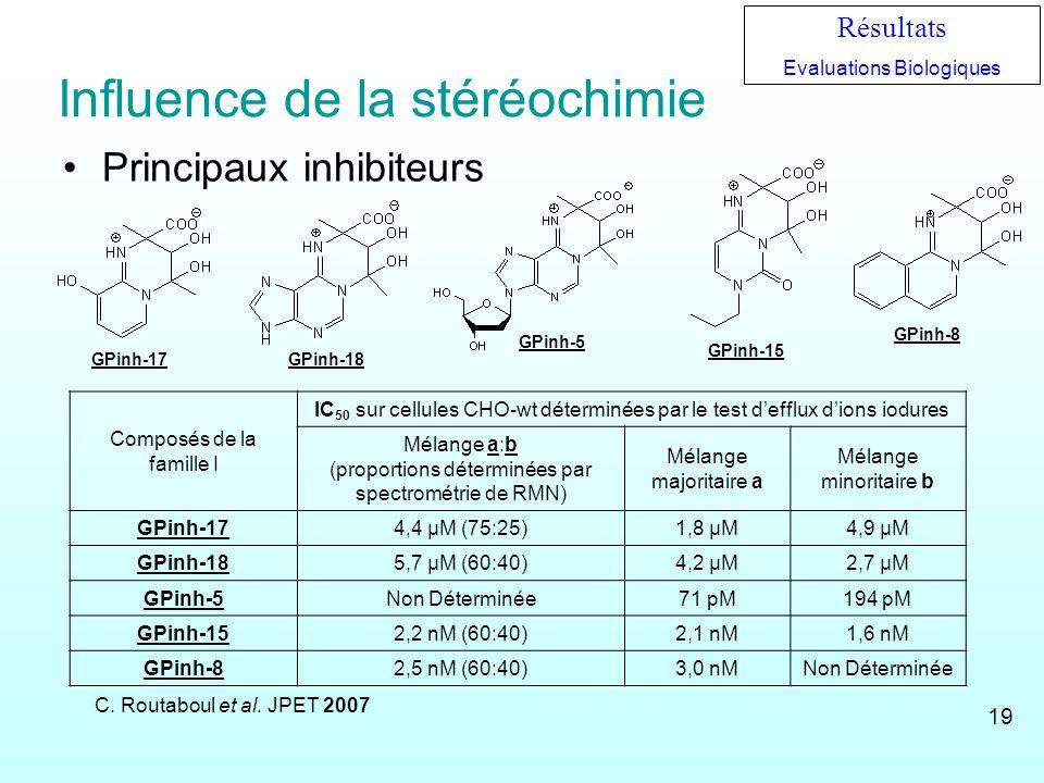 Influence de la stéréochimie