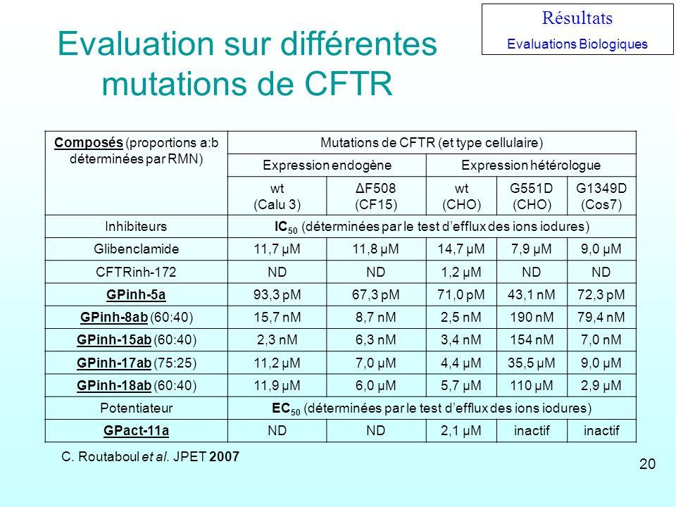 Evaluation sur différentes mutations de CFTR