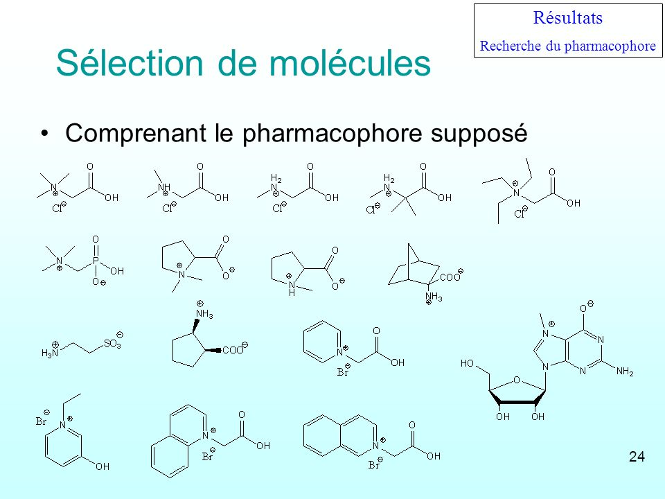 Sélection de molécules