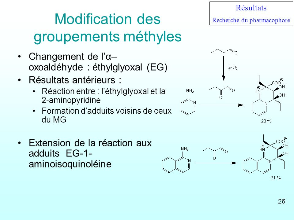 Modification des groupements méthyles