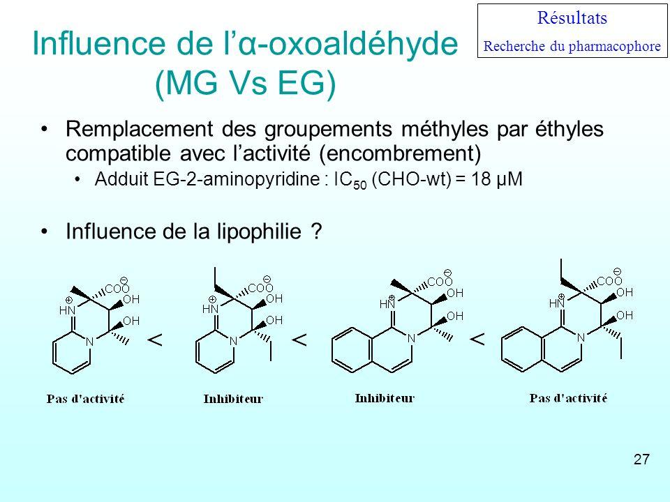 Influence de l'α-oxoaldéhyde (MG Vs EG)