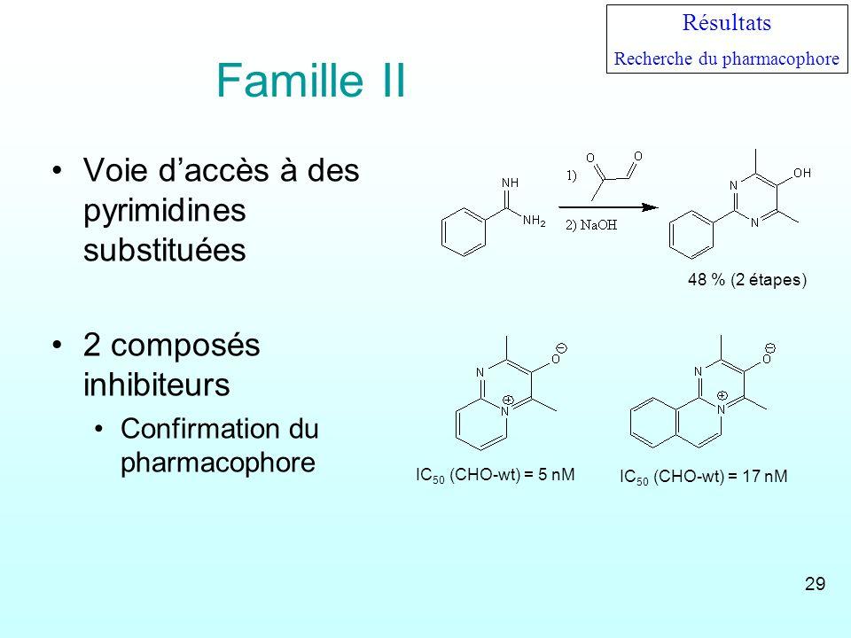 Recherche du pharmacophore