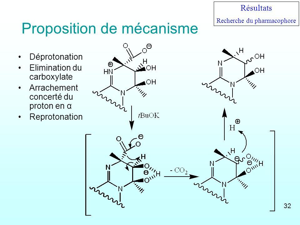 Proposition de mécanisme