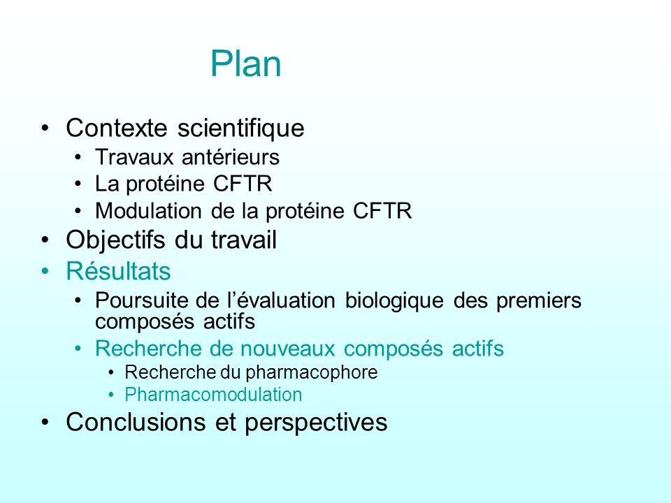 Plan Contexte scientifique Objectifs du travail Résultats