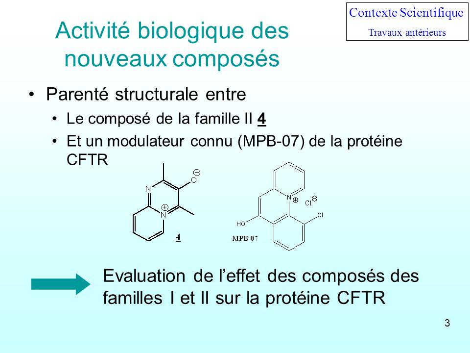 Activité biologique des nouveaux composés