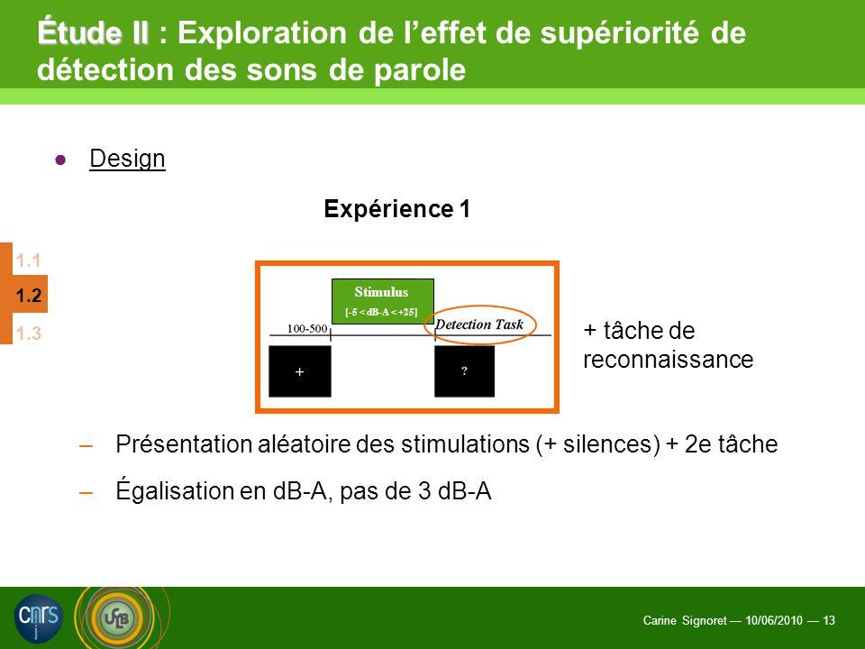 Étude II : Exploration de l'effet de supériorité de détection des sons de parole