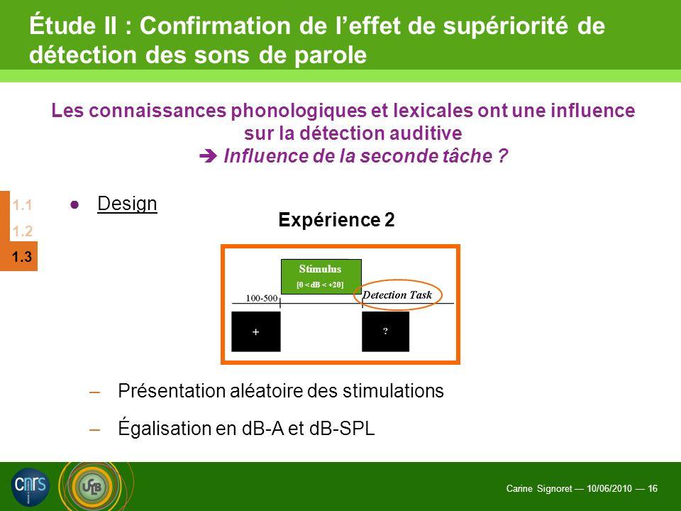 Étude II : Confirmation de l'effet de supériorité de détection des sons de parole