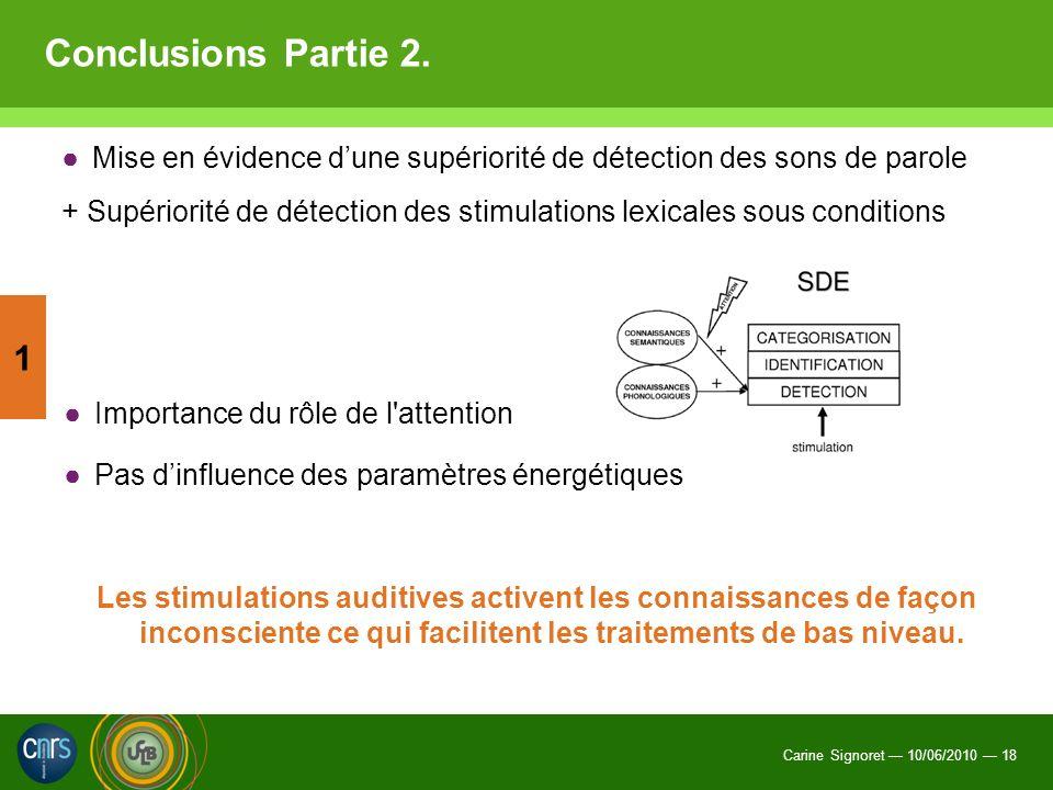 Conclusions Partie 2. Mise en évidence d'une supériorité de détection des sons de parole.