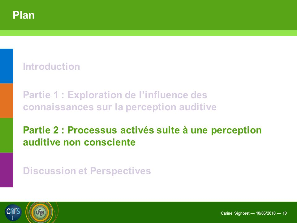 Plan Introduction. Partie 1 : Exploration de l'influence des connaissances sur la perception auditive.