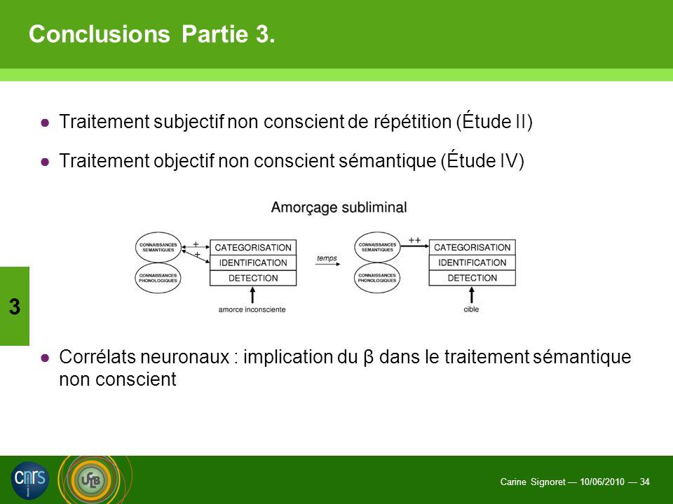 Conclusions Partie 3. Traitement subjectif non conscient de répétition (Étude II) Traitement objectif non conscient sémantique (Étude IV)