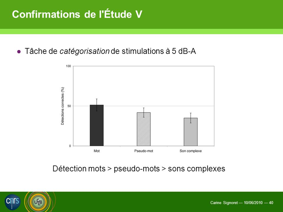 Confirmations de l Étude V