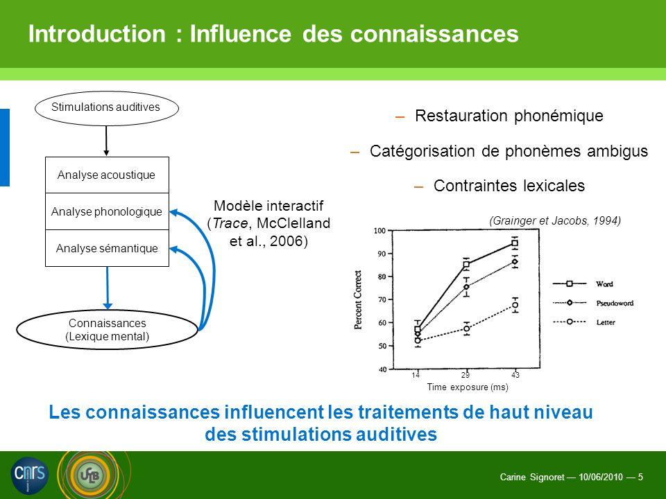 Introduction : Influence des connaissances