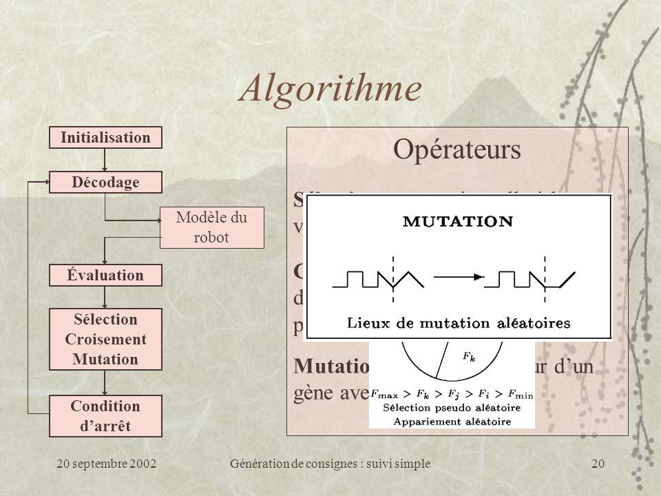 Sélection Croisement Mutation