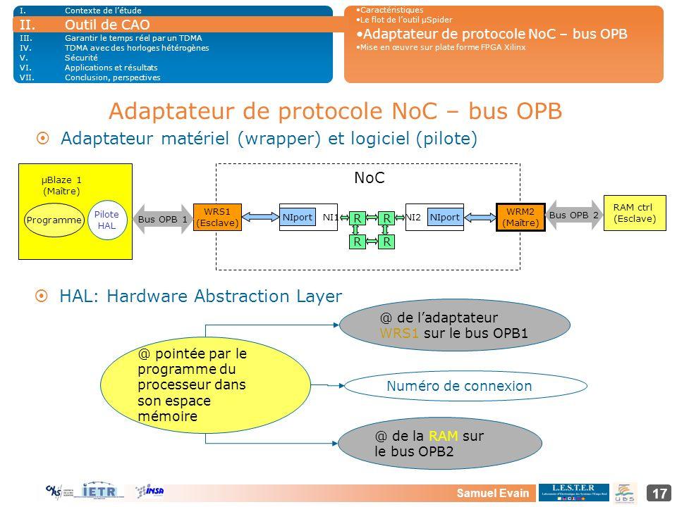 Adaptateur de protocole NoC – bus OPB