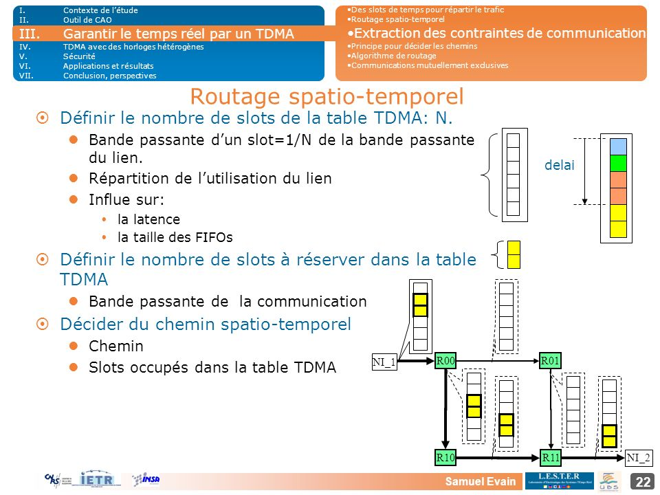 Routage spatio-temporel