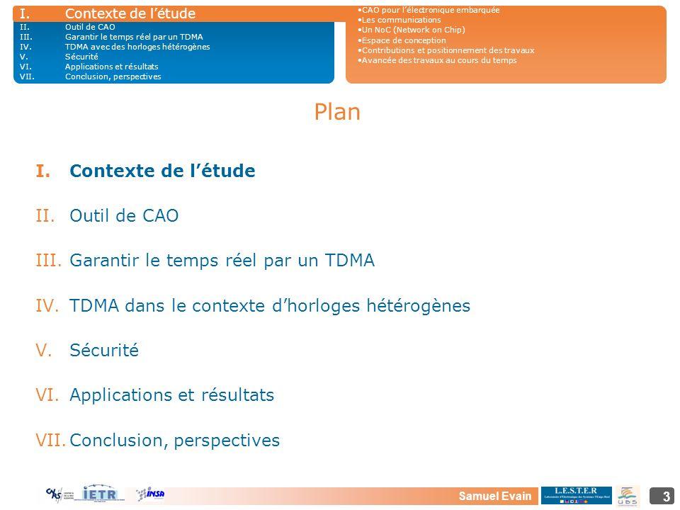 Plan Contexte de l'étude Outil de CAO
