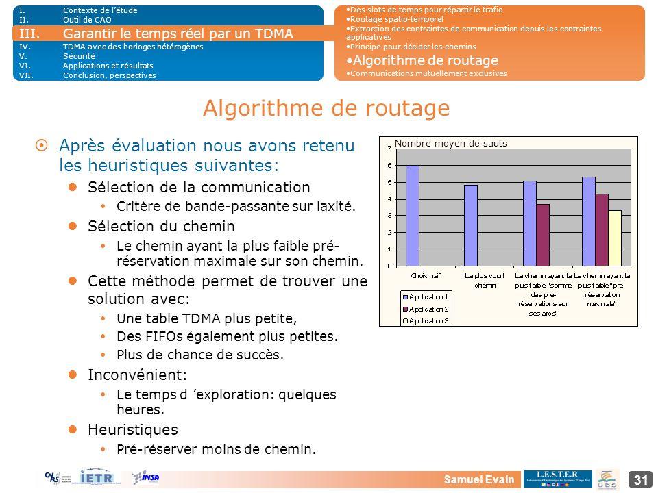 Contexte de l'étude Outil de CAO. Garantir le temps réel par un TDMA. TDMA avec des horloges hétérogènes.
