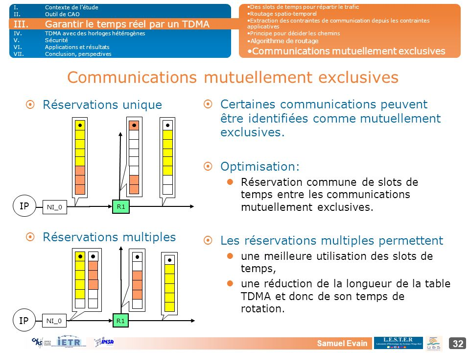 Communications mutuellement exclusives