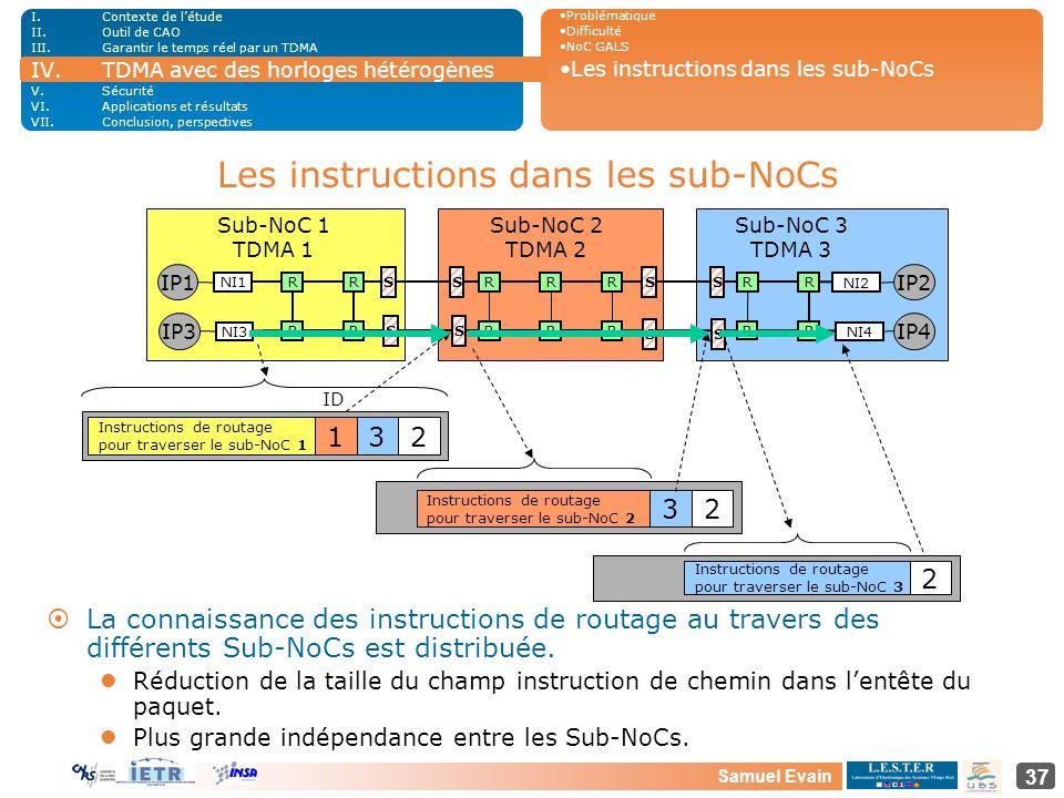 Les instructions dans les sub-NoCs