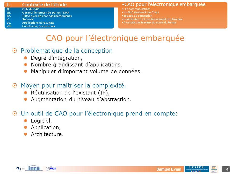 CAO pour l'électronique embarquée