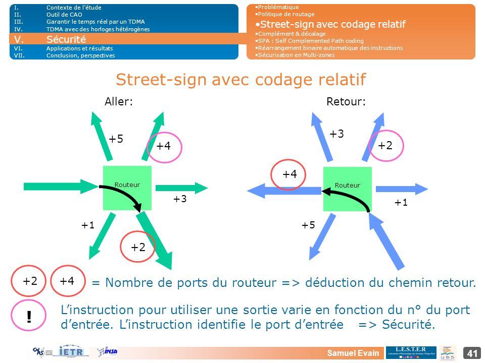 Street-sign avec codage relatif
