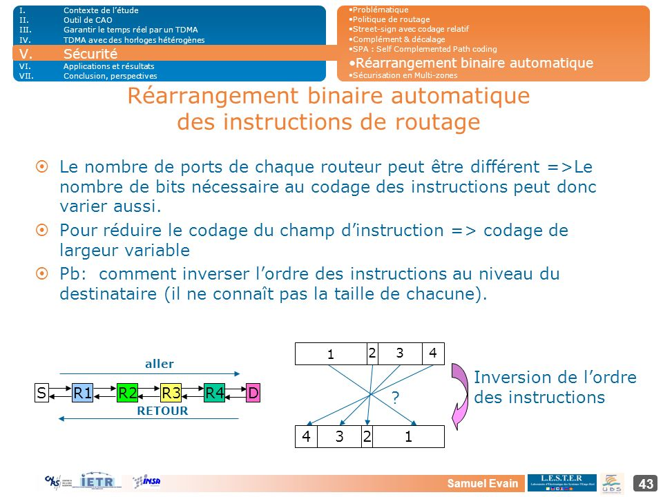 Réarrangement binaire automatique des instructions de routage
