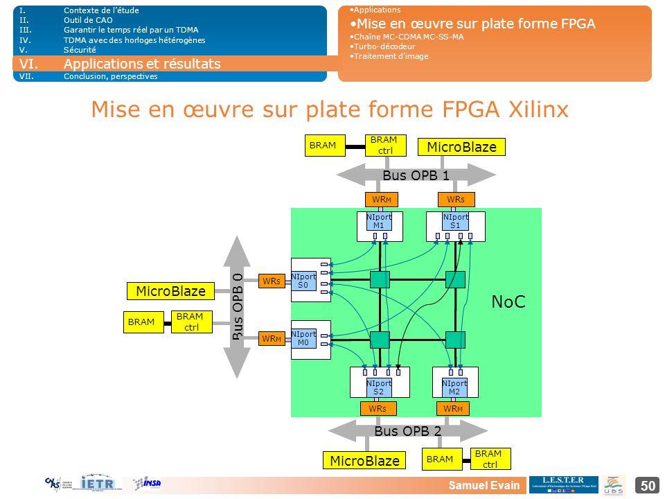 Mise en œuvre sur plate forme FPGA Xilinx