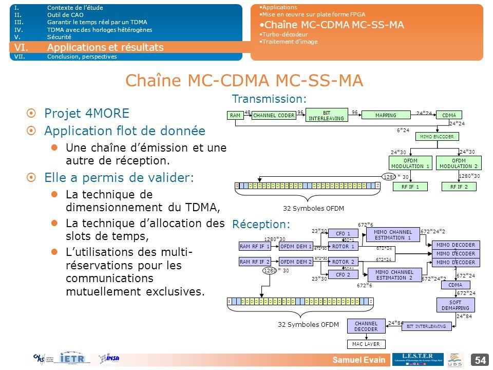 Chaîne MC-CDMA MC-SS-MA