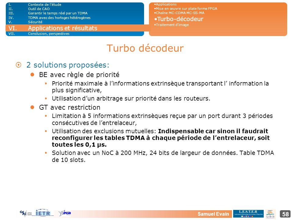 Turbo décodeur 2 solutions proposées: BE avec règle de priorité