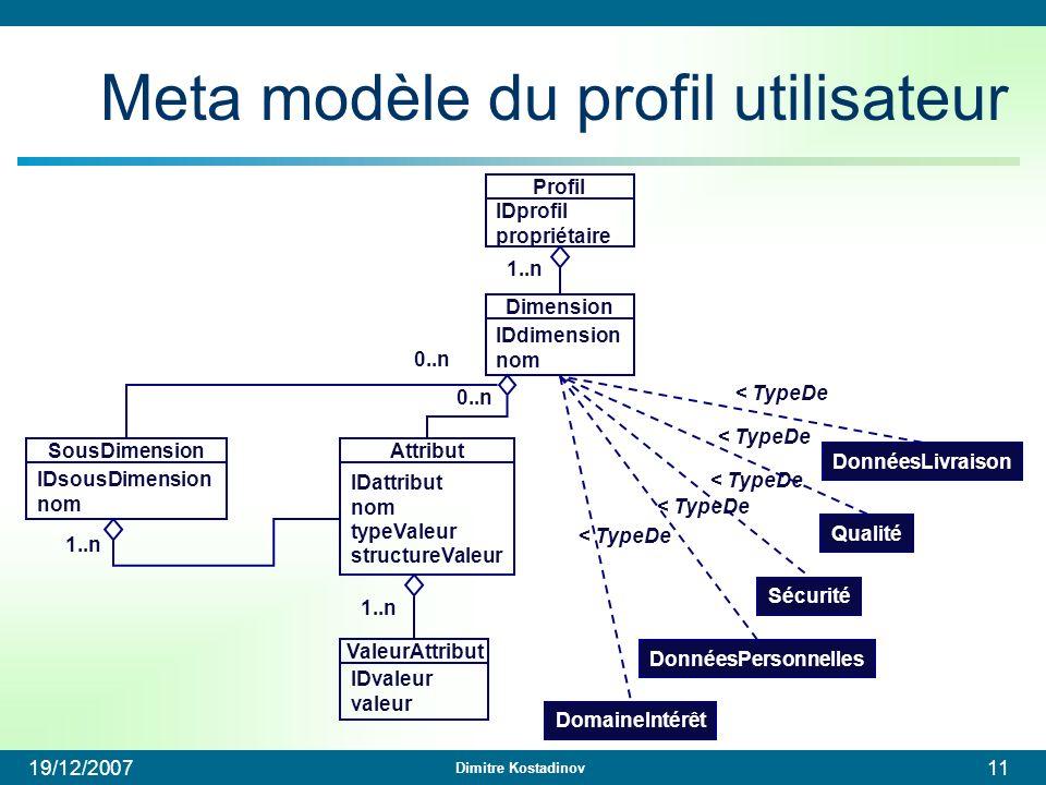 Meta modèle du profil utilisateur