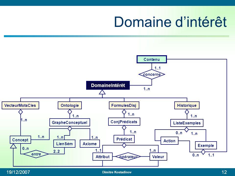 Domaine d'intérêt DomaineIntérêt 19/12/2007 Contenu 1..1 concerne 1..n