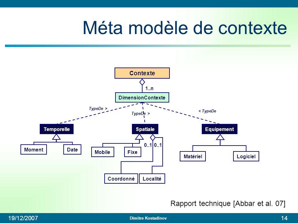 Méta modèle de contexte