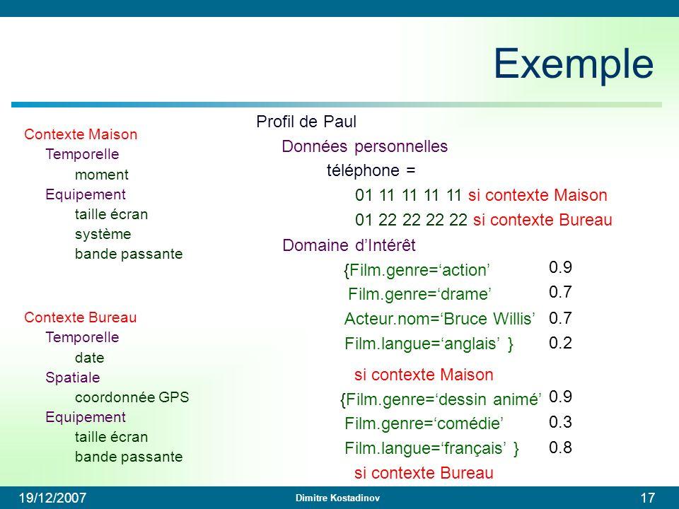 Exemple Profil de Paul Données personnelles téléphone =