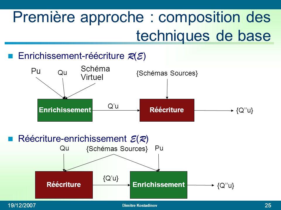 Première approche : composition des techniques de base