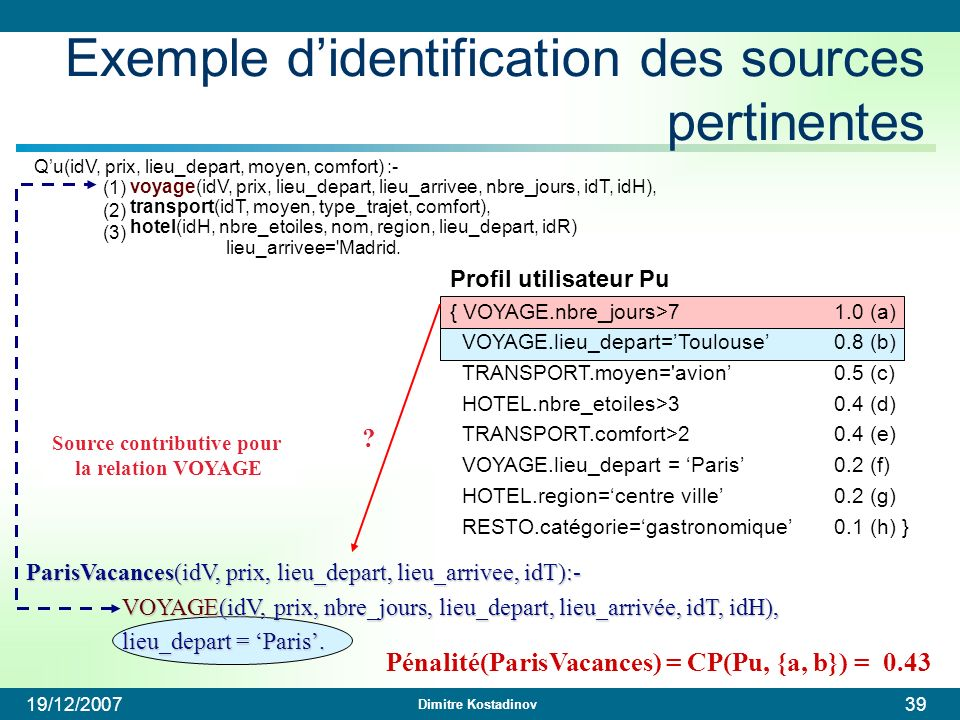 Exemple d'identification des sources pertinentes
