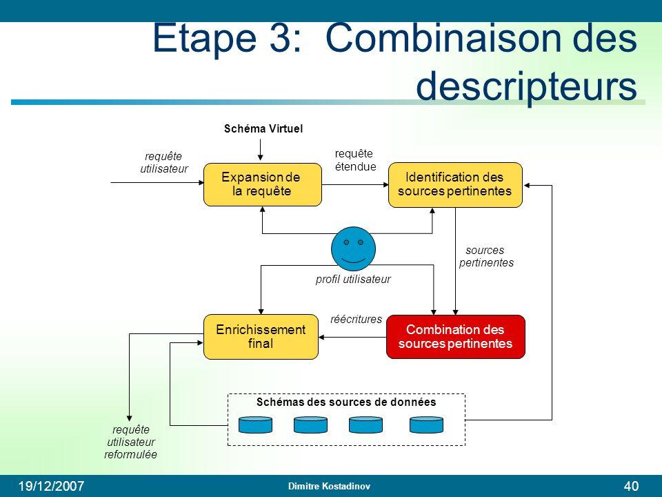 Etape 3: Combinaison des descripteurs