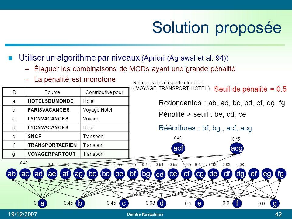 Solution proposée Utiliser un algorithme par niveaux (Apriori (Agrawal et al. 94)) Élaguer les combinaisons de MCDs ayant une grande pénalité.