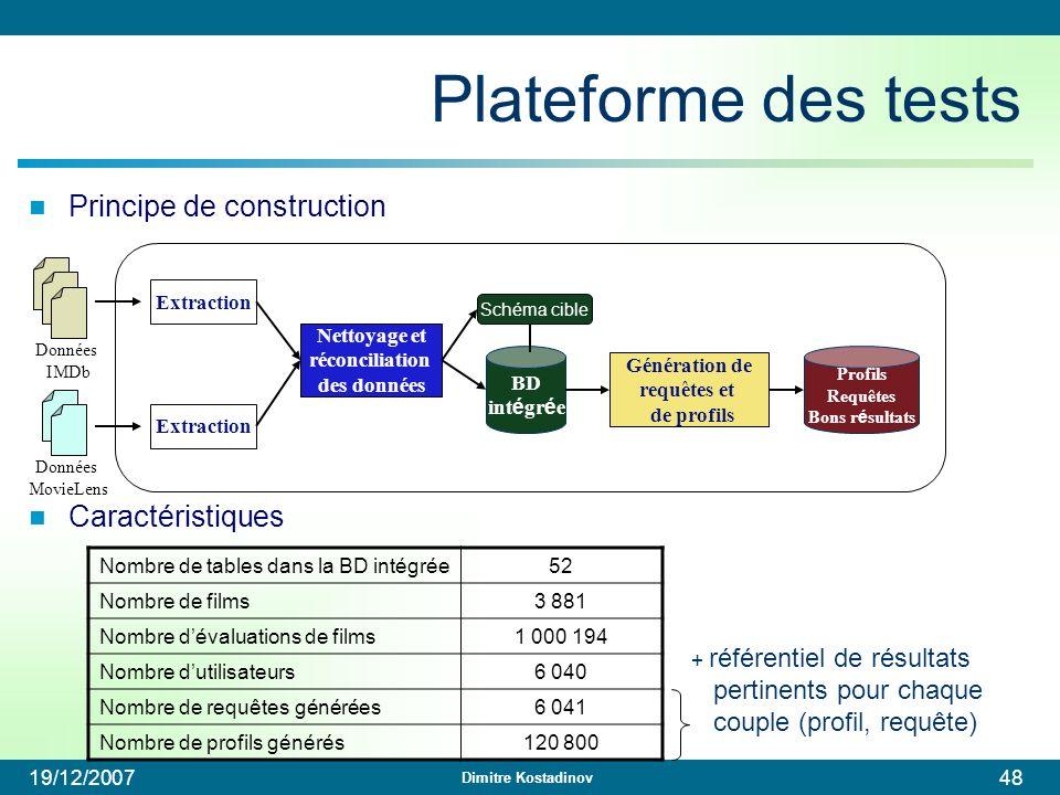 Plateforme des tests Principe de construction Caractéristiques