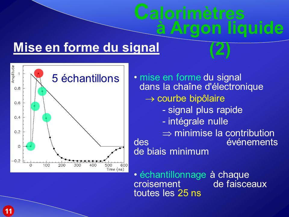 Calorimètres à Argon liquide (2) Mise en forme du signal